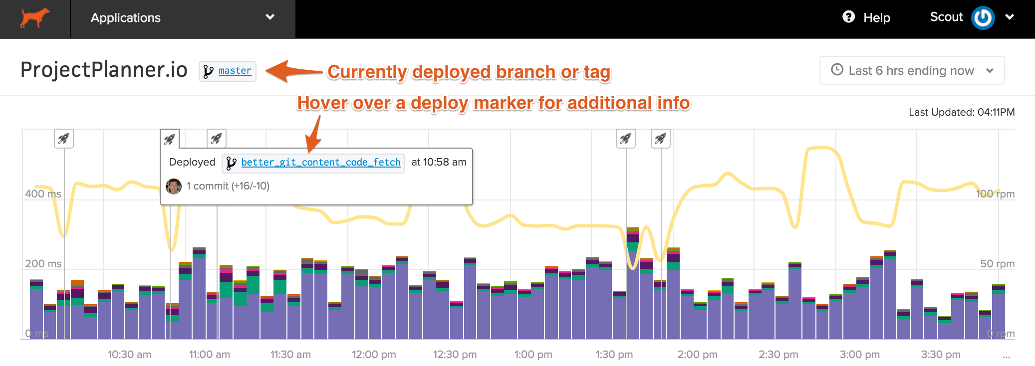 deploy tracking