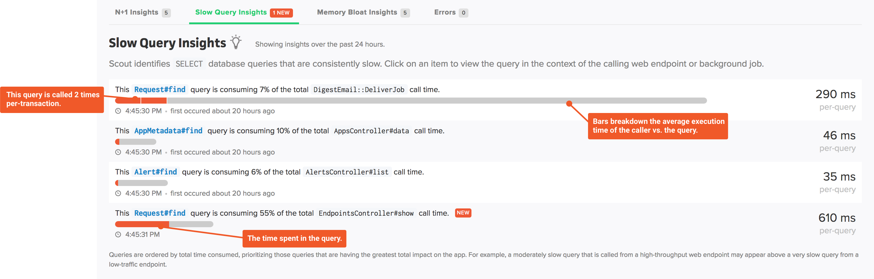 slow query insights
