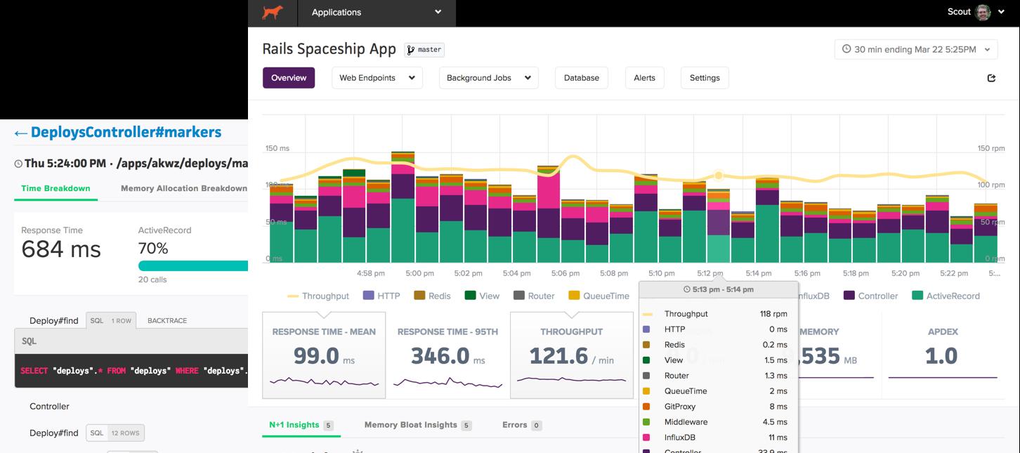 Rails monitoring screenshot